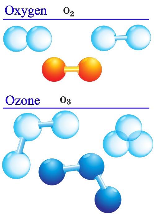 centro ozonoterapia parma